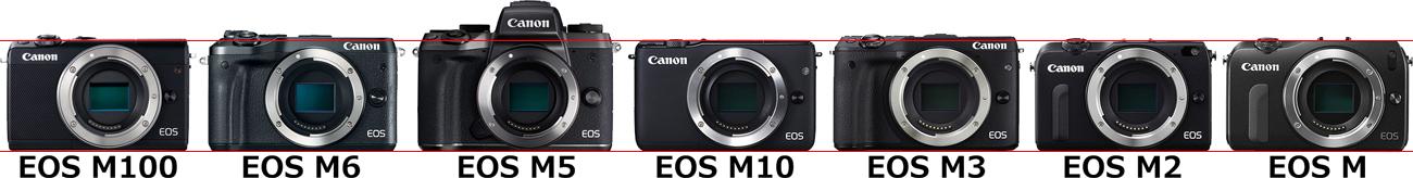 正面横並び EOS Mシリーズ(EOS M、EOS M2、EOS M3、EOS M10、EOS M5、EOS M6)