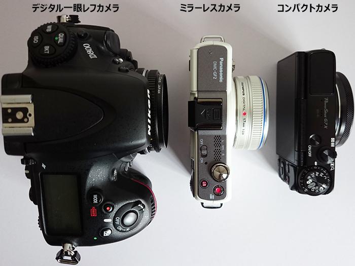 「デジタル一眼レフ」と「ミラーレス」と「コンパクトカメラ」