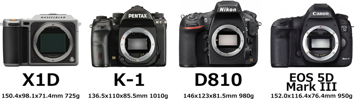 「Hasselblad X1D」と「K-1」と「D810」と「EOS 5D Mark III」 1