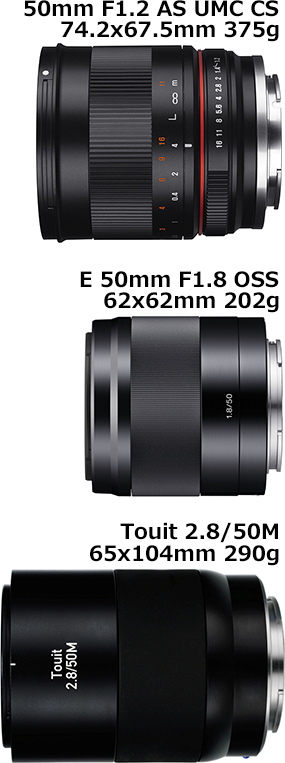 「SAMYANG 50mm F1.2 AS UMC CS」と「E 50mm F1.8 OSS」と「Touit 2.8/50M」 1