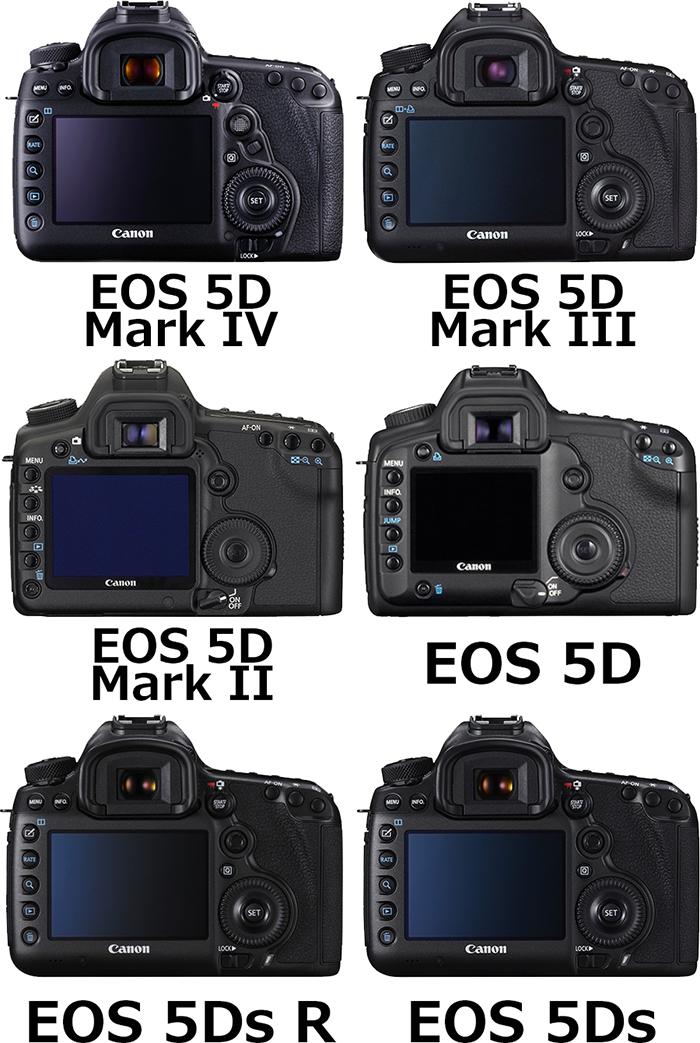 背面 EOS 5Dシリーズ(EOS 5D、EOS 5D Mark II、EOS 5D Mark III、Mark IV、EOS 5Ds、EOS 5Ds R)