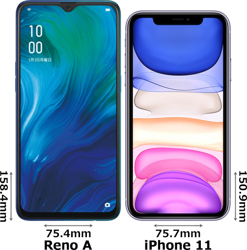 「OPPO Reno A」と「iPhone 11」 1