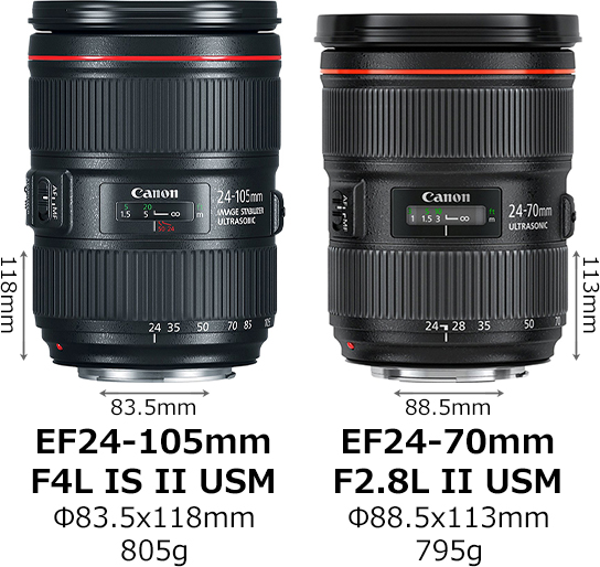 キヤノン「EF24-105mm F4L IS II USM」と「EF24-70mm F2.8L II USM」 1