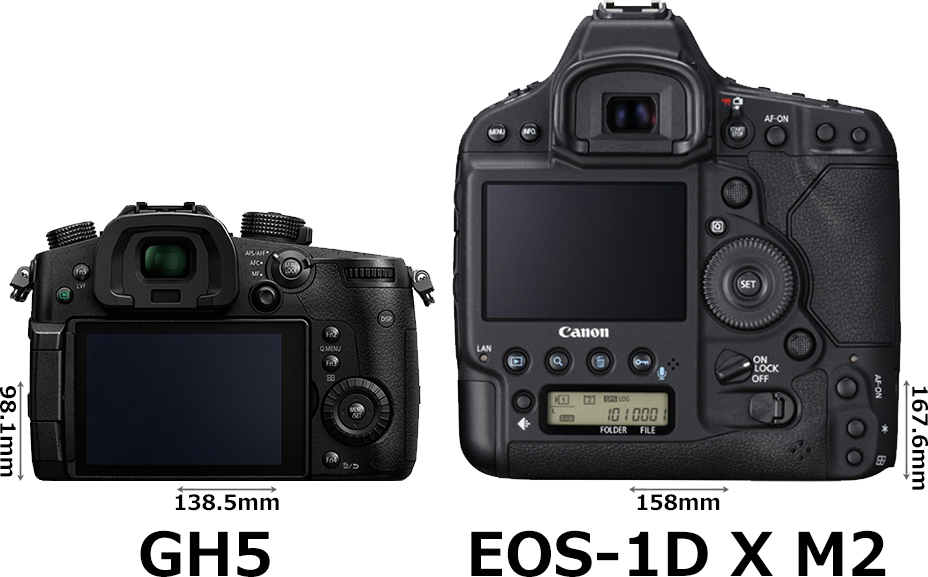 「GH5」と「EOS-1D X Mark II」 2
