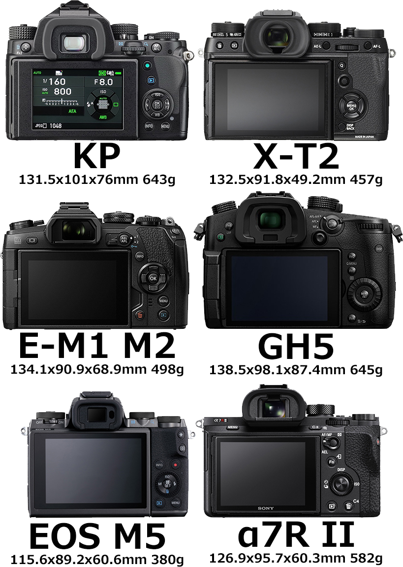 「PENTAX KP」と「X-T2」と「E-M1 Mark II」と「GH5」と「M5」と「α7R II」 2