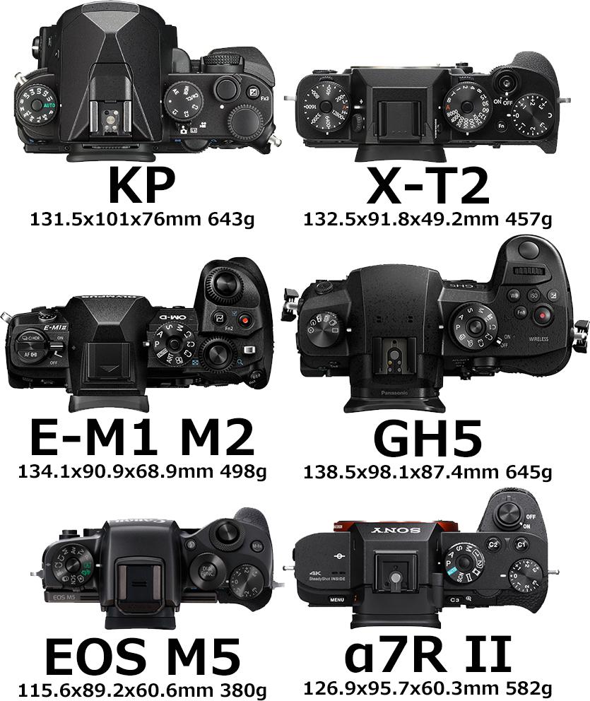 「PENTAX KP」と「X-T2」と「E-M1 Mark II」と「GH5」と「M5」と「α7R II」 3