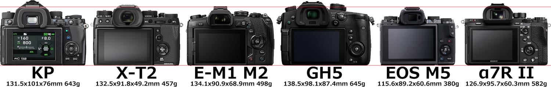 「PENTAX KP」と「X-T2」と「E-M1 Mark II」と「GH5」と「M5」と「α7R II」 5