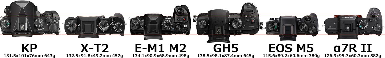 「PENTAX KP」と「X-T2」と「E-M1 Mark II」と「GH5」と「M5」と「α7R II」 6