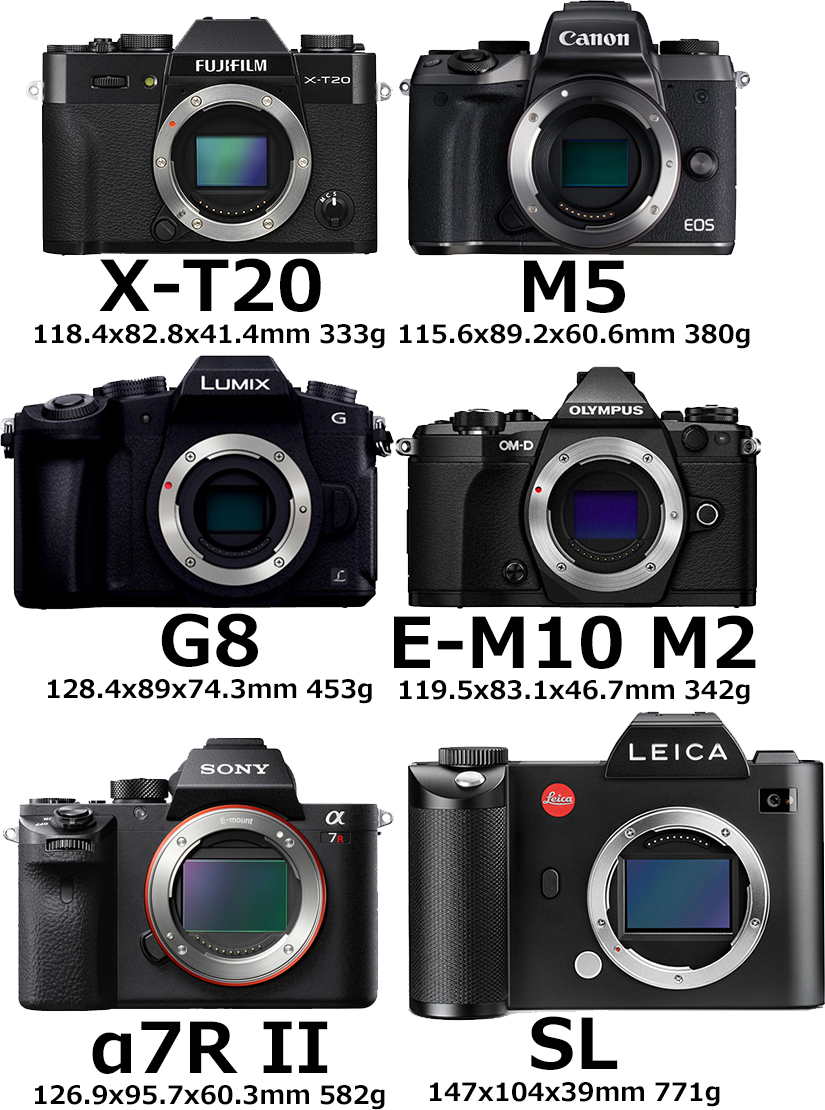 「FUJIFILM X-T20」と「EOS M5」と「LUMIX DMC-G8」と「E-M10 Mark II」と「α7R II」と「ライカSL」 1