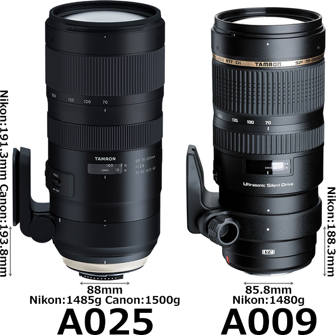 「SP 70-200mm F/2.8 Di VC USD G2 (Model A025)」と「SP 70-200mm F/2.8 Di VC USD (Model A009)」 2