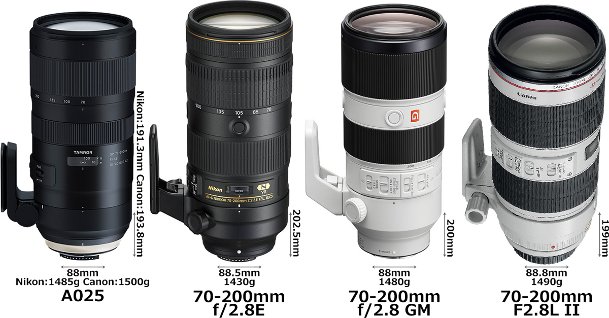 「SP 70-200mm F/2.8 Di VC USD G2 (Model A025)」と「AF-S NIKKOR 70-200mm f/2.8E FL ED VR」と「FE 70-200mm F2.8 GM OSS」と「EF70-200mm F2.8L IS II USM」 1