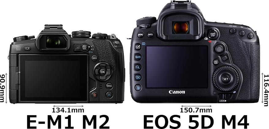 「OM-D E-M1 Mark II」と「EOS 5D Mark IV」 2
