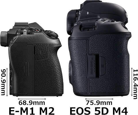 「OM-D E-M1 Mark II」と「EOS 5D Mark IV」 5