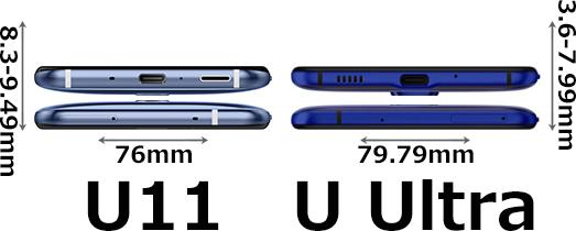 「HTC U11」と「HTC U Ultra」 5