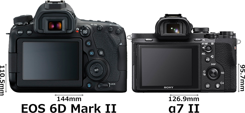 「EOS 6D Mark II」と「α7 II」 2