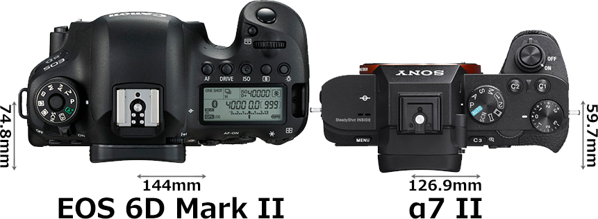 「EOS 6D Mark II」と「α7 II」 3