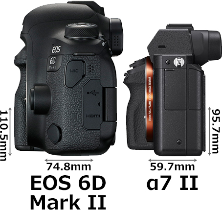 「EOS 6D Mark II」と「α7 II」 4