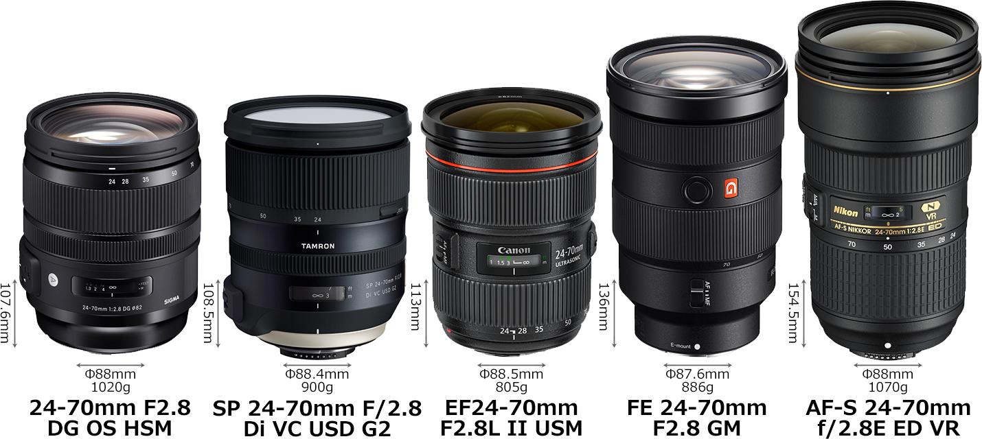 シグマとタムロンとキヤノンとソニーとニコンの「24-70mm F2.8」 1