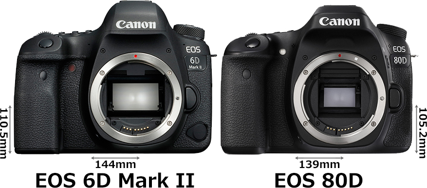 「EOS 6D Mark II」と「EOS 80D」 1