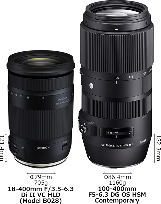 「18-400mm F/3.5-6.3 Di II VC HLD (Model B028)」と「100-400mm F5-6.3 DG OS HSM」 1