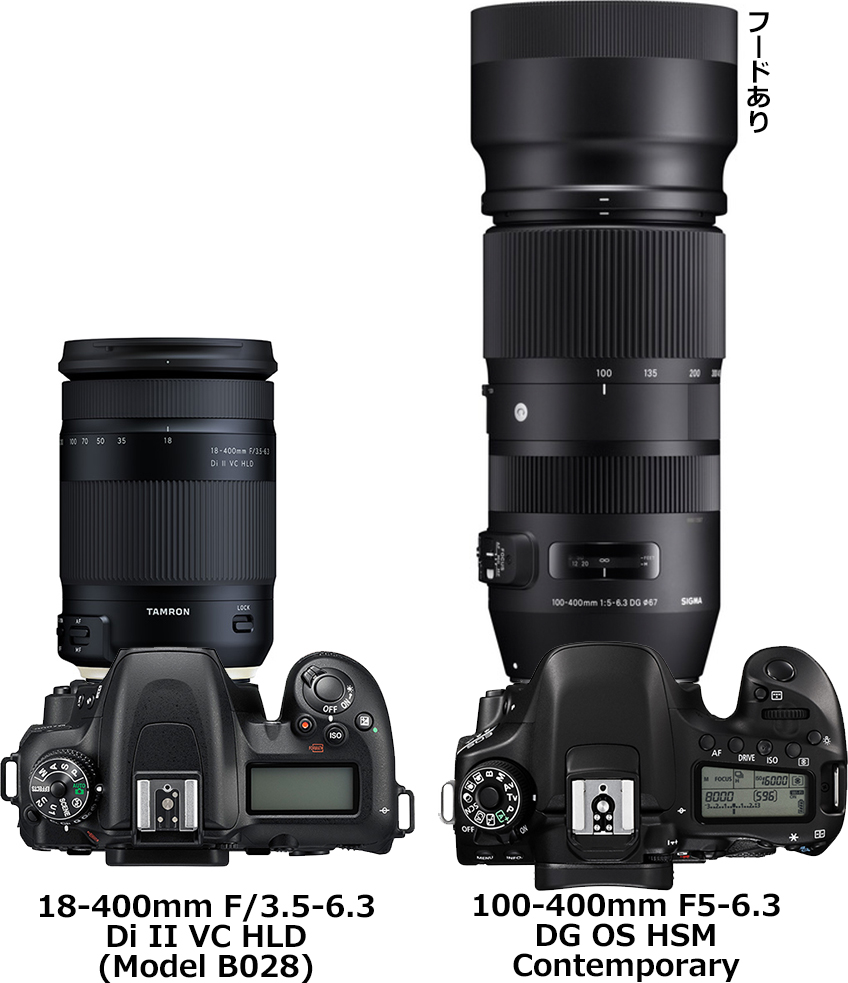 「18-400mm F/3.5-6.3 Di II VC HLD (Model B028)」と「100-400mm F5-6.3 DG OS HSM」 2