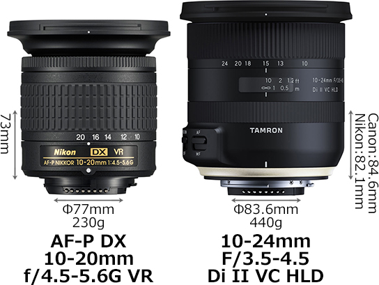 ニコン「AF-P DX NIKKOR 10-20mm f/4.5-5.6G VR」と「10-24mm F/3.5-4.5 Di II VC HLD (Model B023)」 1
