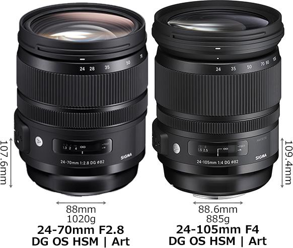 「24-70mm F2.8 DG OS HSM」と「24-105mm F4 DG OS HSM」 1