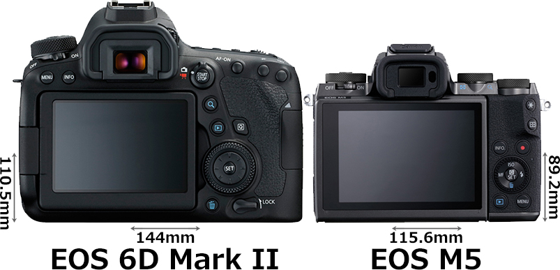 「EOS 6D Mark II」と「EOS M5」 2