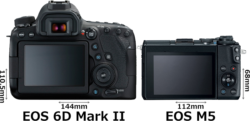 「EOS 6D Mark II」と「EOS M6」 2