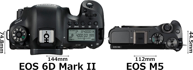 「EOS 6D Mark II」と「EOS M6」 3