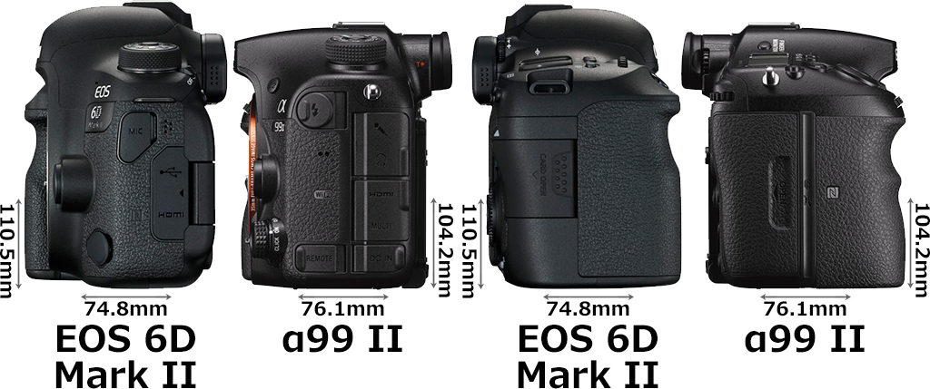 「EOS 6D Mark II」と「α99 II」 4