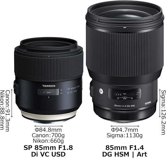 「SP 85mm F1.8 Di VC USD」と「85mm F1.4 DG HSM」 1