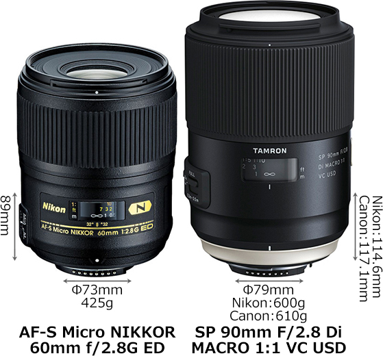 「AF-S Micro NIKKOR 60mm f2.8G ED」と「SP 90mm F2.8 Di MACRO 1:1 VC USD」 1