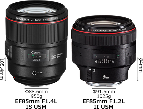 「EF85mm F1.4L IS USM」と「EF85mm F1.2L II USM」 1