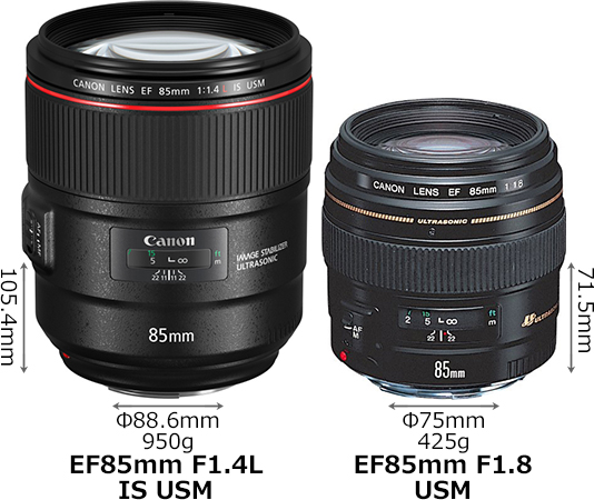 「EF85mm F1.4L IS USM」と「EF85mm F1.8 USM」 1