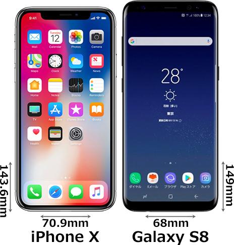 「iPhone X」と「Galaxy S8」 1