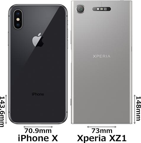 「iPhone X」と「Xperia XZ1」 2