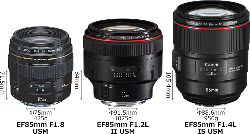 「EF85mm F1.4L IS USM」と「EF85mm F1.2L II USM」と「EF85mm F1.8 USM」 1