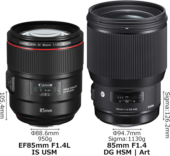 「EF85mm F1.4L IS USM」と「85mm F1.4 DG HSM」 1