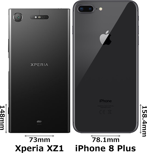「Xperia XZ1」と「iPhone 8 Plus」 2