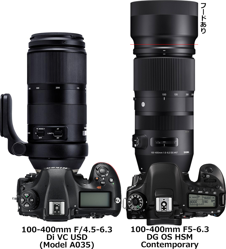 「100-400mm F/4.5-6.3 Di VC USD (Model A035)」と「100-400mm F5-6.3 DG OS HSM」 2