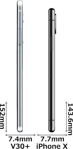 「V30+」と「iPhone X」 3