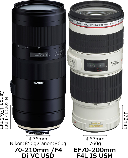 「70-210mm /F4 Di VC USD (Model A034)」と「EF70-200mm F4L IS USM」 1