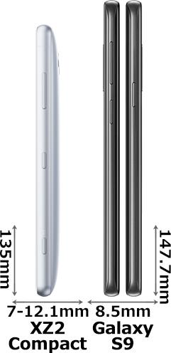 「Xperia XZ2 Compact」と「Galaxy S9」 3