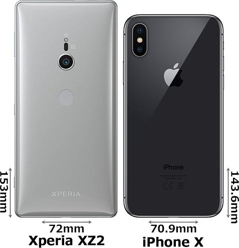 「Xperia XZ2」と「iPhone X」 2