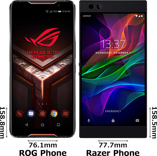 「ROG Phone」と「Razer Phone」 1