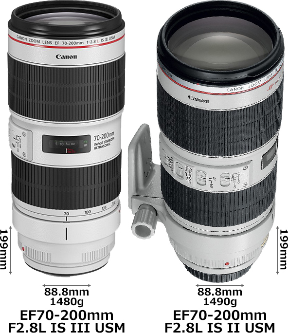 「EF70-200mm F2.8L IS III USM」と「EF70-200mm F2.8L IS II USM」 1
