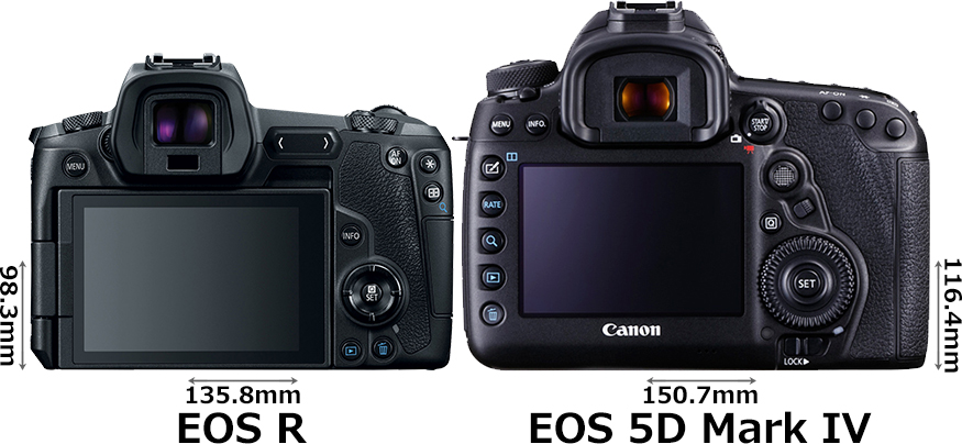 「EOS R」と「EOS 5D Mark IV」 2