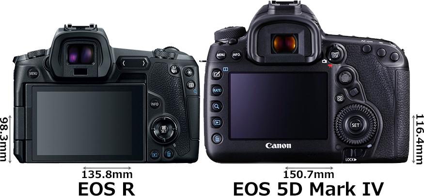 「EOS R」と「EOS 5D Mark IV」 2