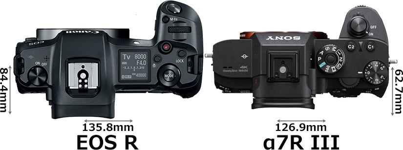 キヤノン「EOS R」とソニー「α7R III」 3